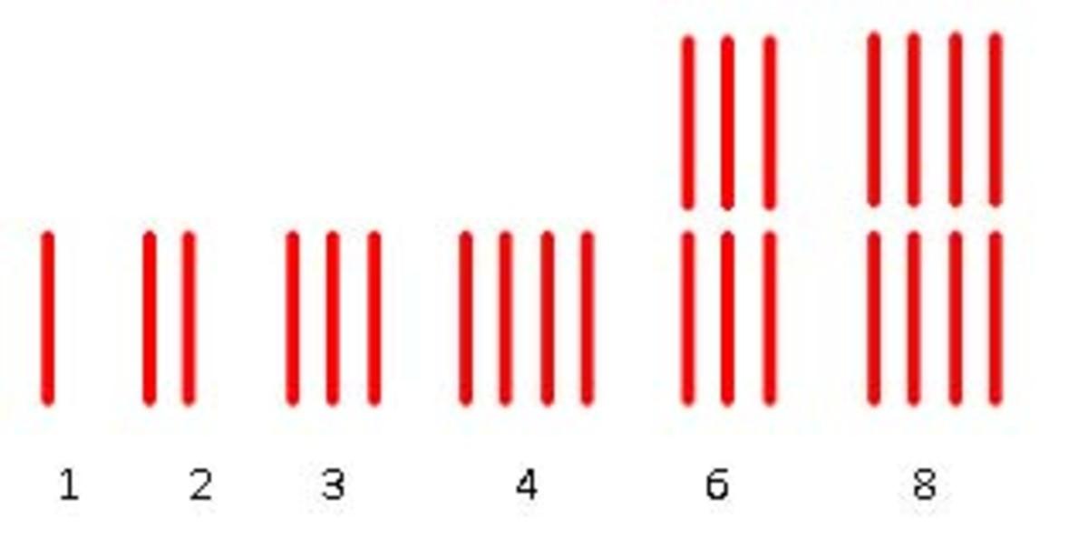 These symbols correspond with Kikuyu concepts of 6 as the doubling of 3 and 8 as as the doubling of 4