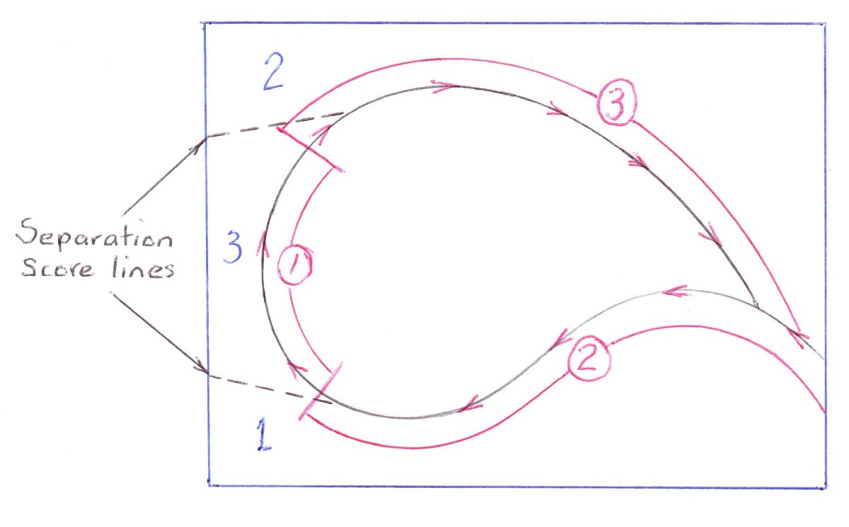 leadlighting-tutorial-lesson-6