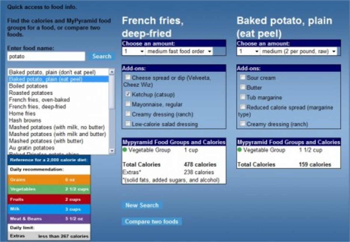 French Fries Verses Baked Potato