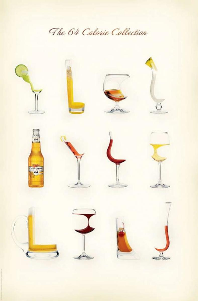 Calorie Poster of Alcohol