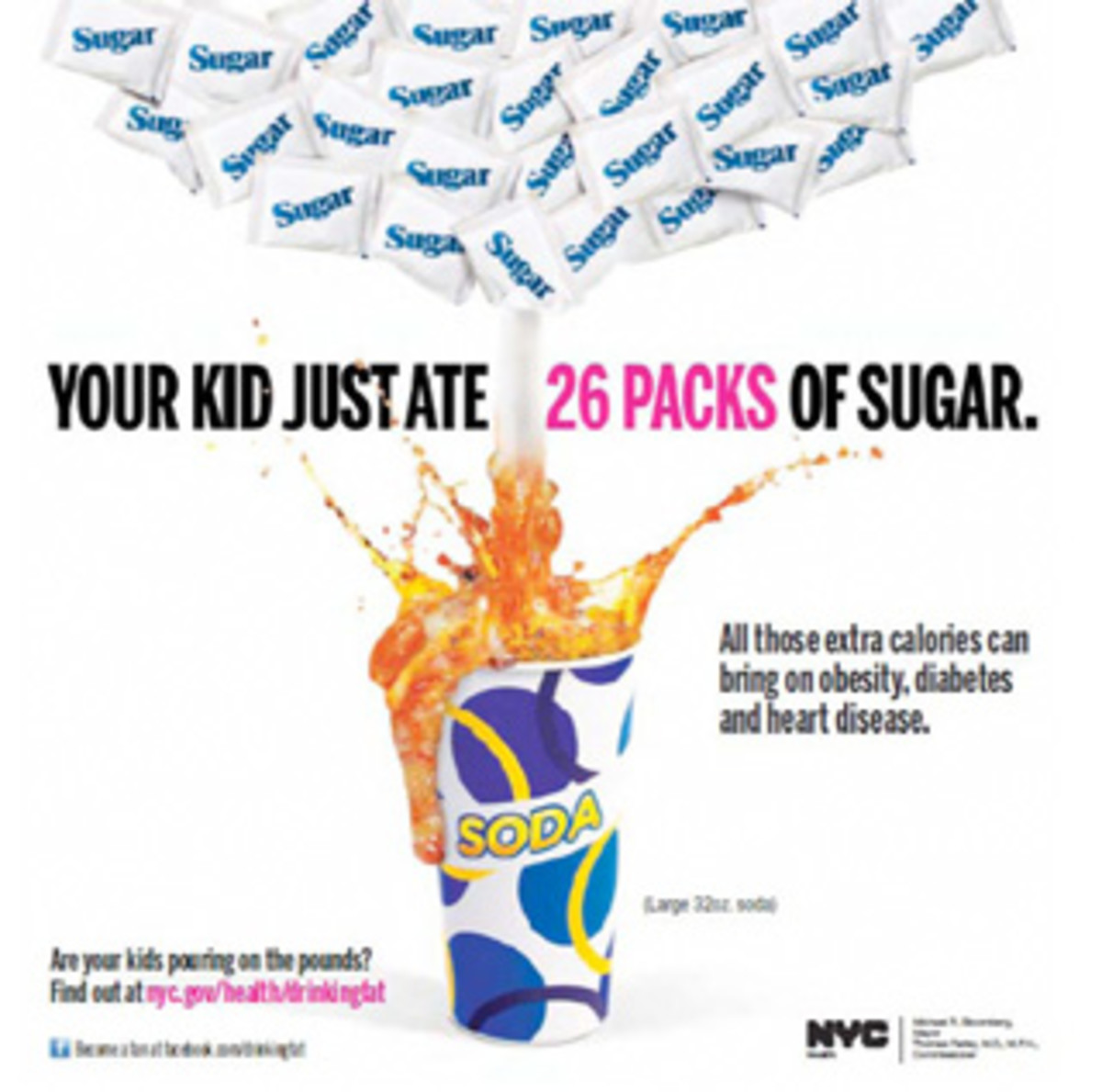 Calorie Poster - Sugar and Soda Pop