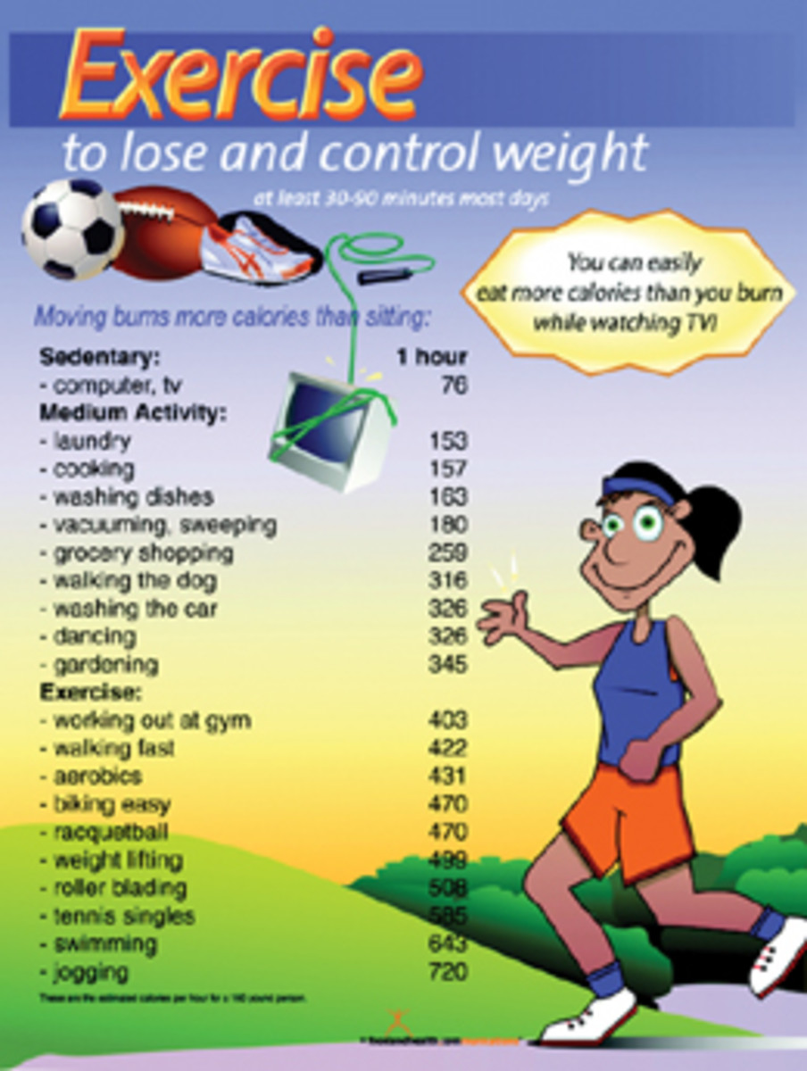 Exercise Calorie Colorful Poster