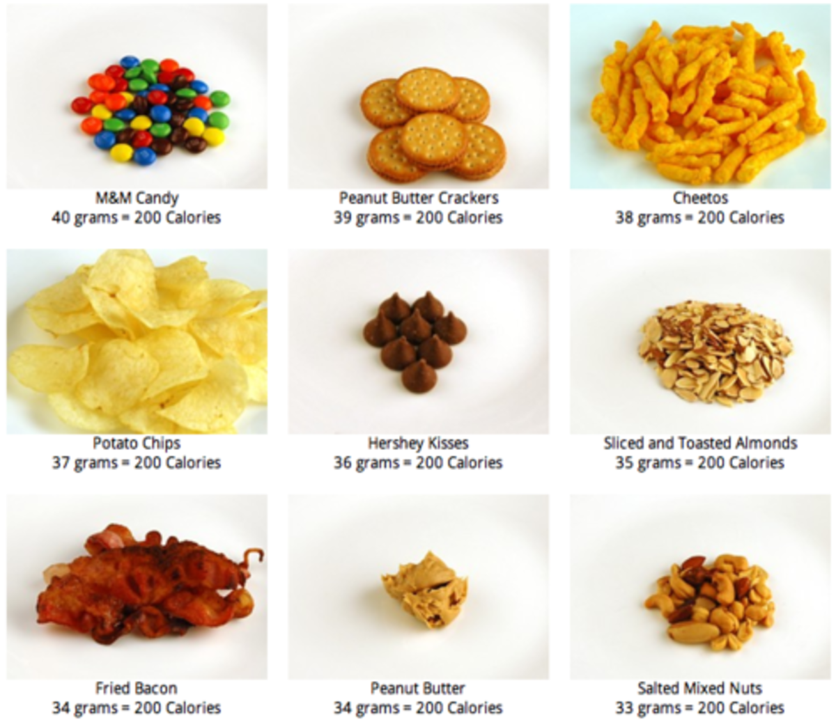 Calorie Chart of Vegetables
