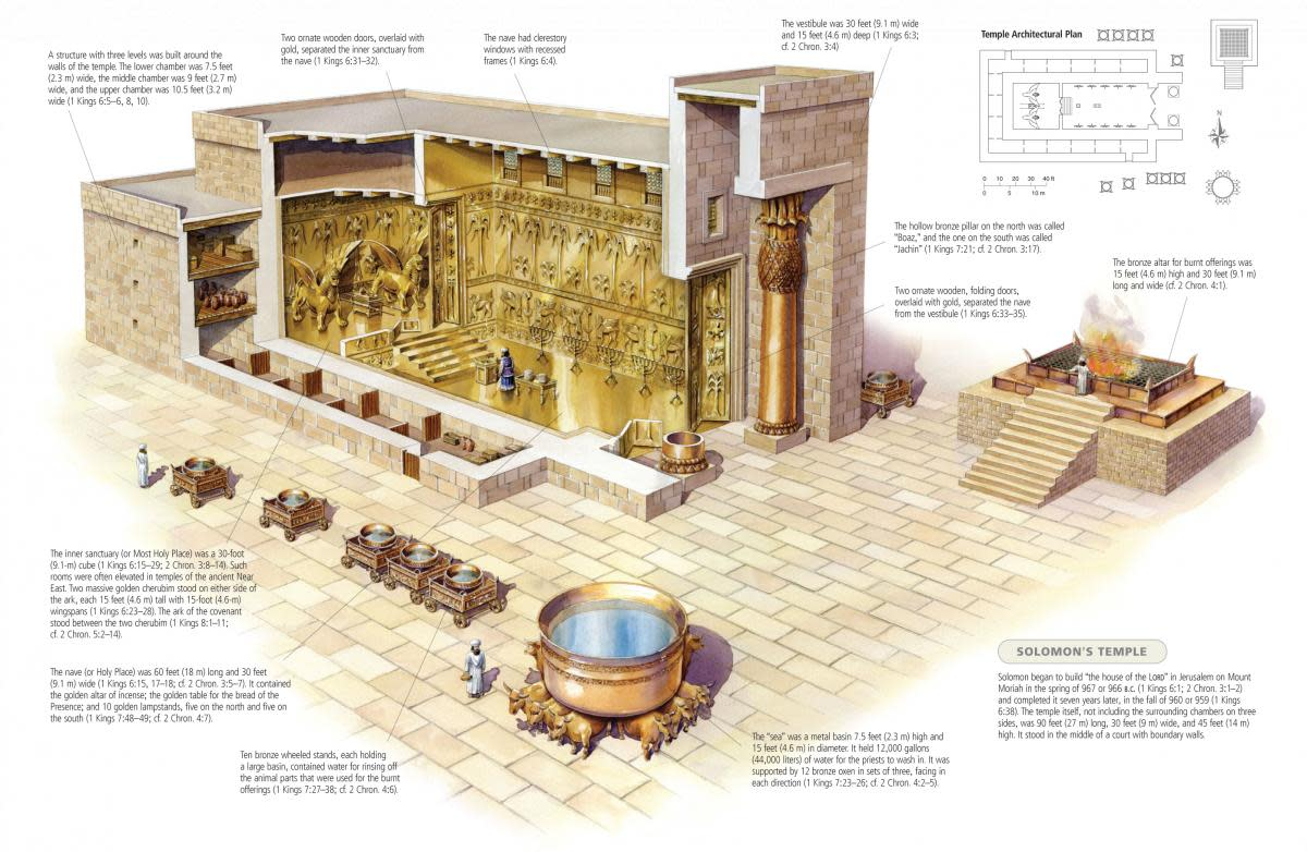 This is a cut away diagram of Solomon's temple as we have been able to determine, partly from Newton's research into this topic. As a complex, it was probably sky related as many other ancient megalithic structures.
