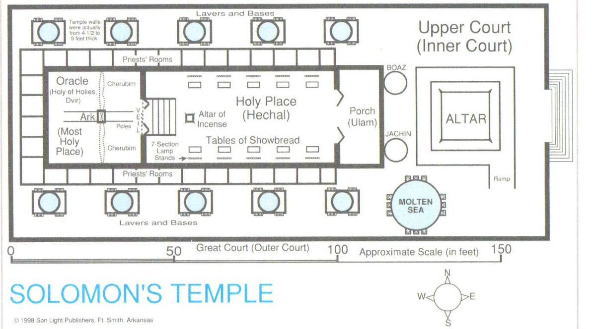 This is the floor plan of the main building. It does not show the vast courtyard, the gates and all three divisions. There are similarities in design to Maya megalithic structures that did serve as astronomical observatories.