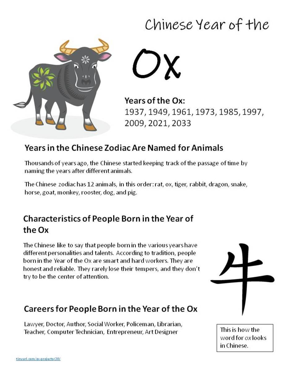 Image result for personality of an ox