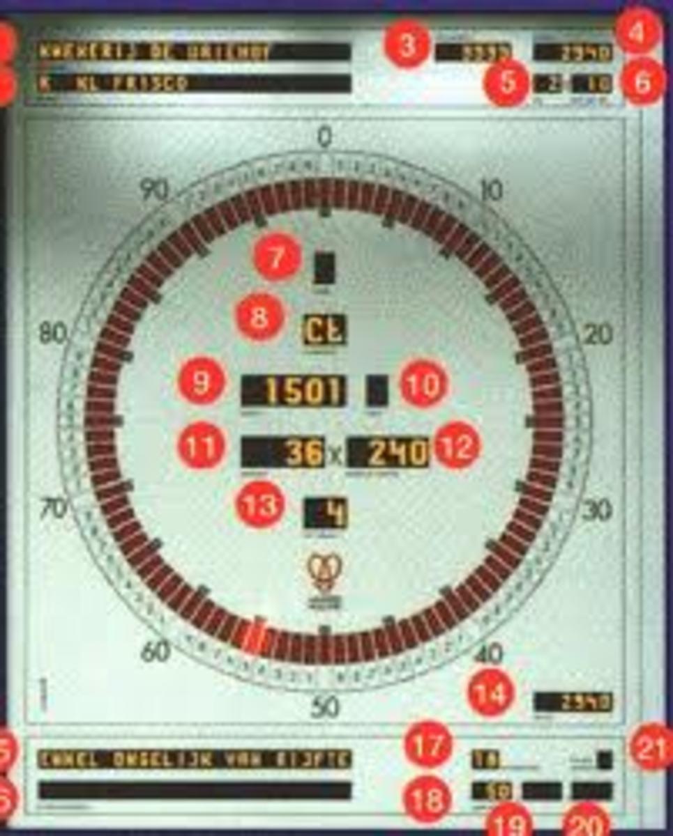 Dutch auction clock