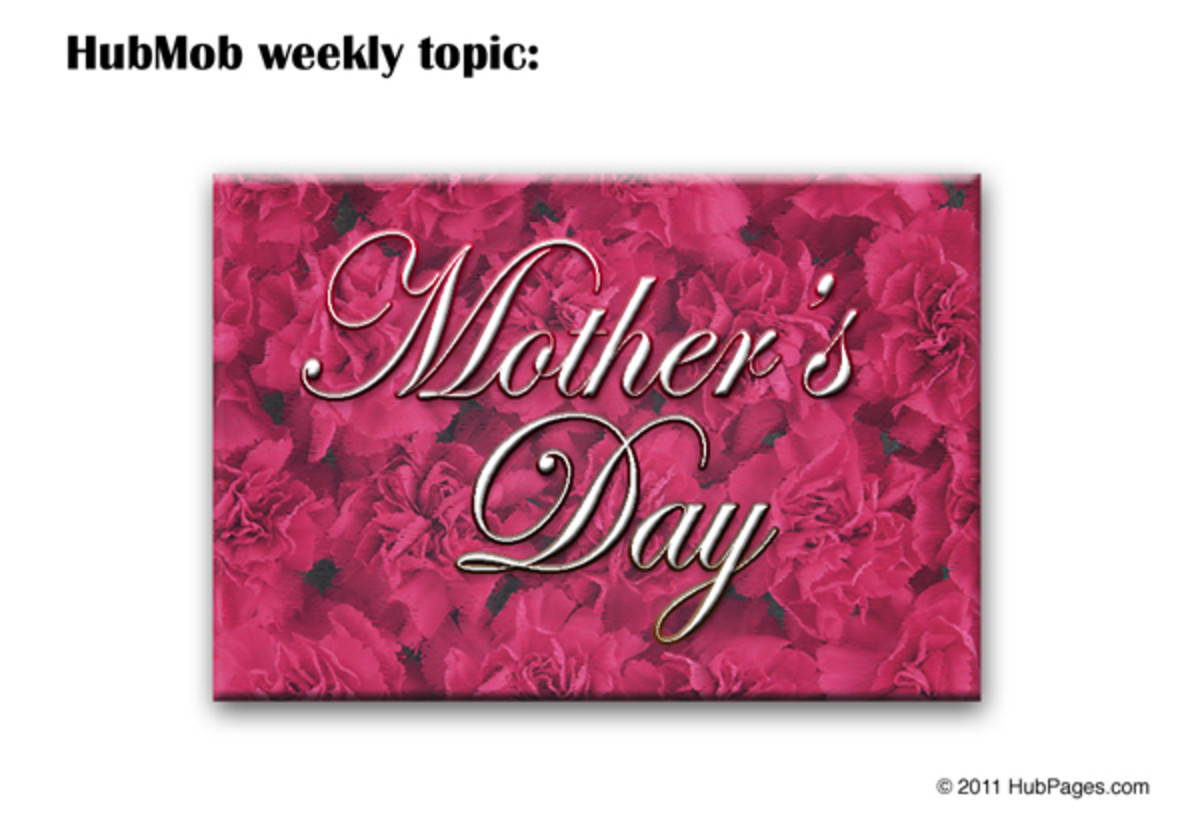 When is Mothers Day 2012 celebrated around the world?