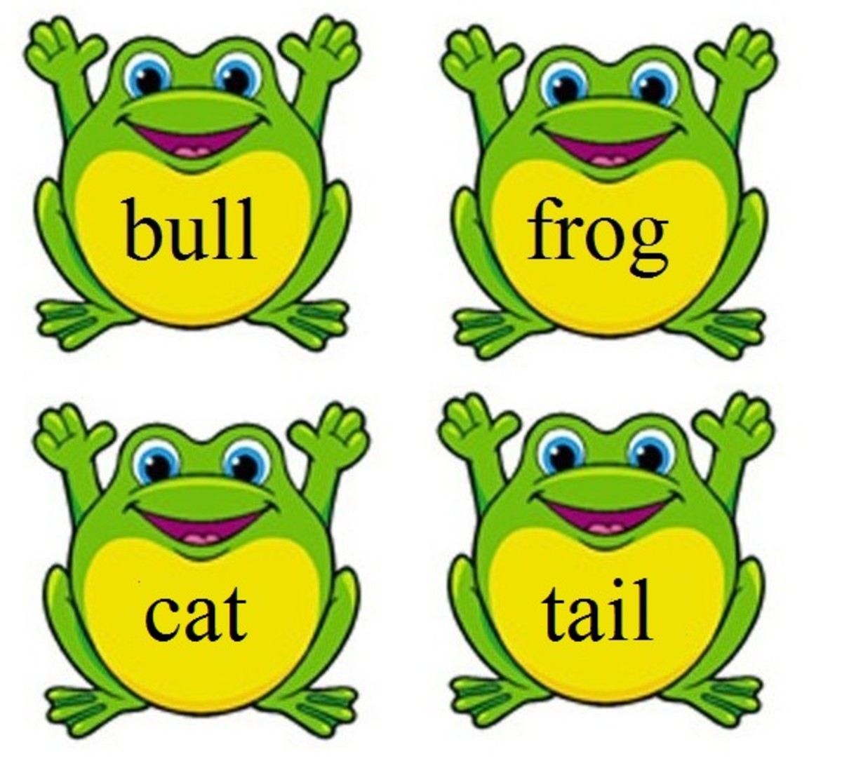 Put pairs of frog cards together to form compound words. Use these compound words to describe your observations down by the frog pond.