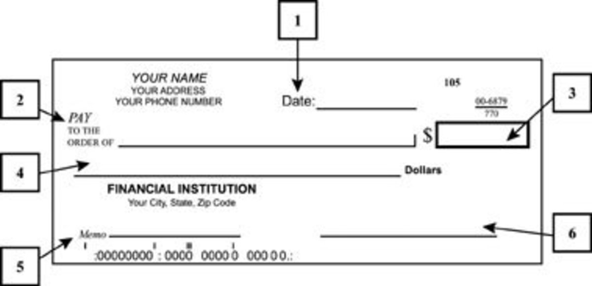 1. Date / 2. Who are you paying?  Always include name listed on invoice. / 3. Dollar amount (Example: $112.67) / 4. Amount in words (Example: One hundred, twelve and 67/100) / 5. Memo for account number / 6. Sign your name