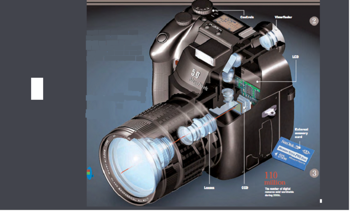 Fig1: Construction of a digital camera.