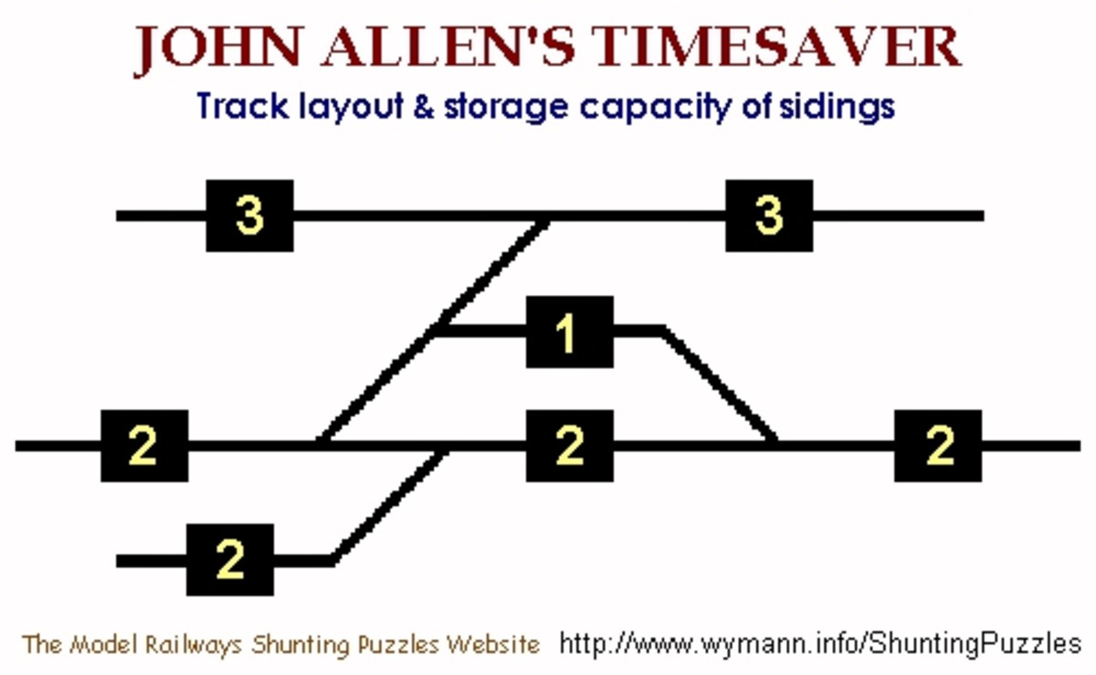 "John Allen's Original Timesaver Layout. Numbers represent the number of cars, including an engine, that a siding can hold. For example, a ""3"" siding can hold two cars and one locomotive."