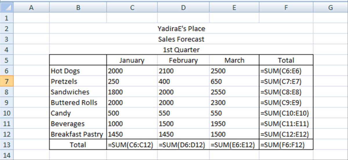 Spreadsheet with formulas