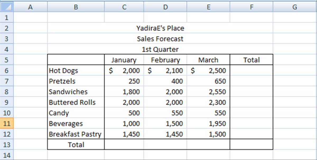 Spreadsheet with original data