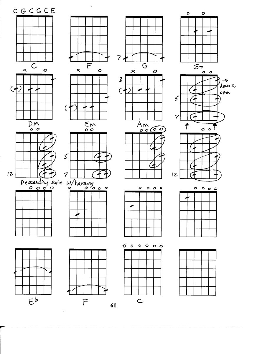 Guitar 12 string guitar chords : Guitar Open C Tuning