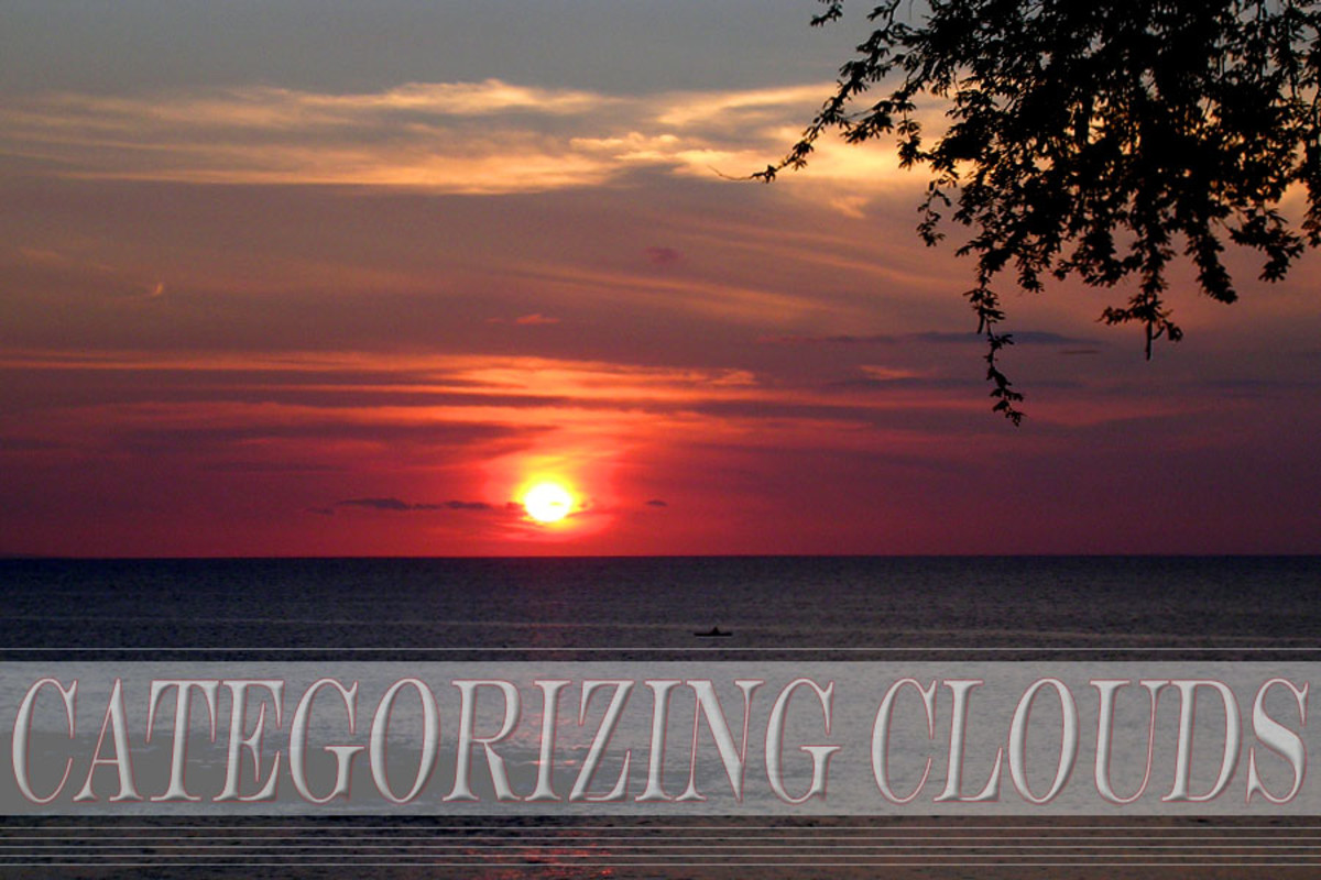 Categorizing Clouds for Kids: Cloud Pictures and Project