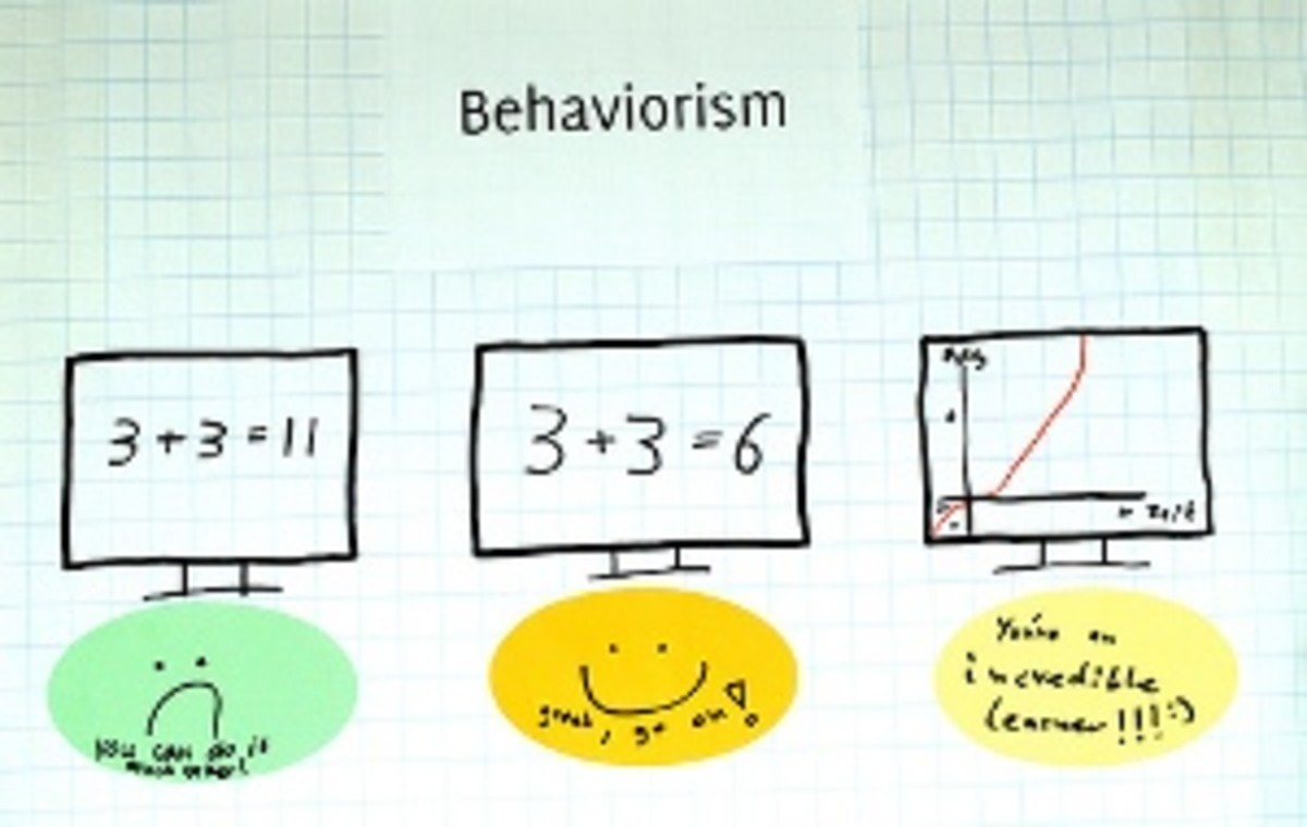 What Behaviorism looks like in Education
