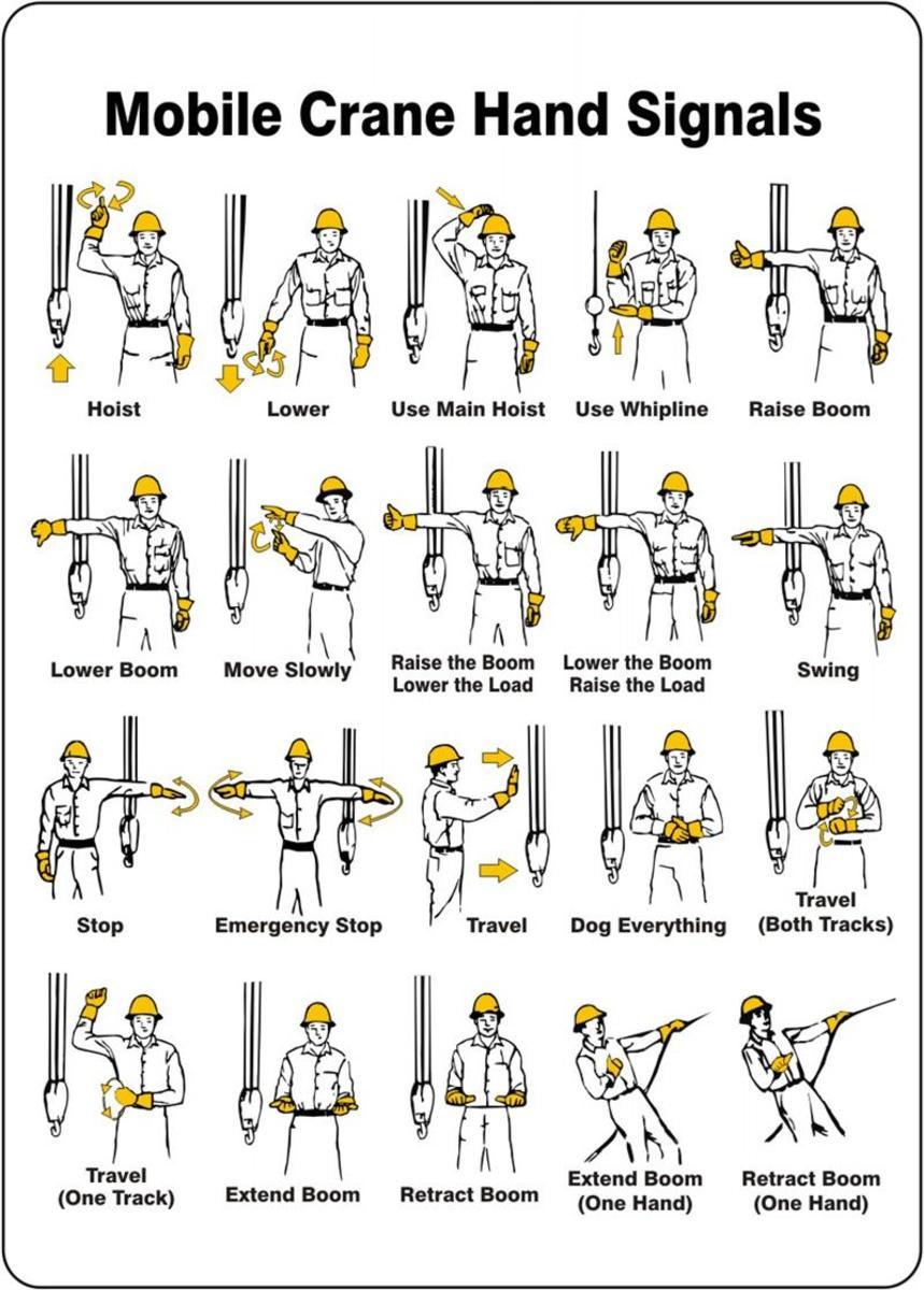 Crane Hand Signals - OSHA Crane Signals