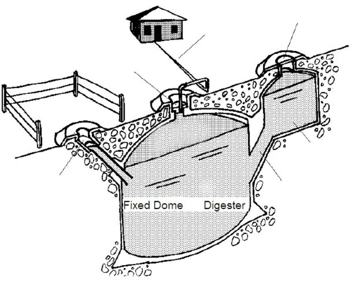 biogas_production