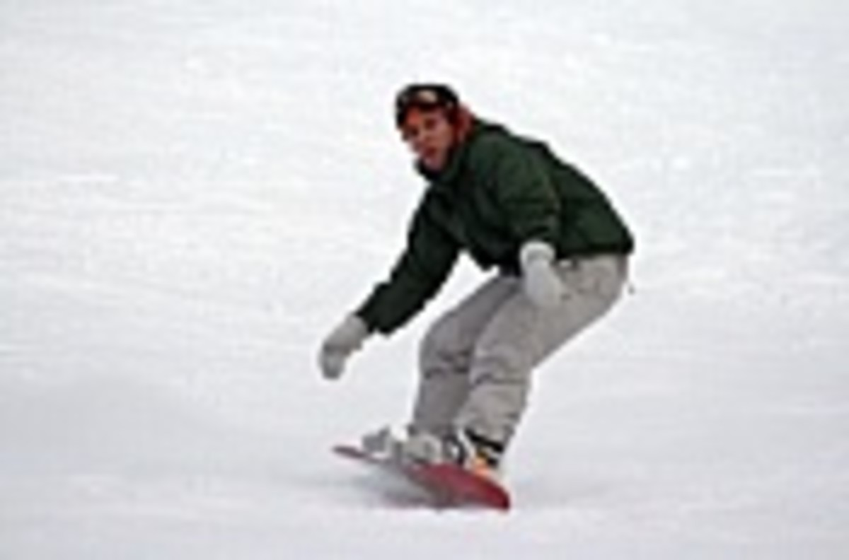 1. Would you class snowboarding as being for extroverts or introverts?