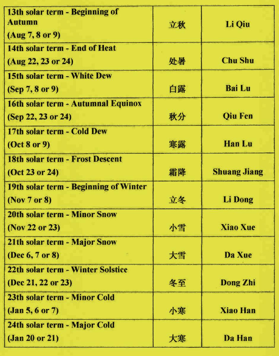 24 Solar Terms