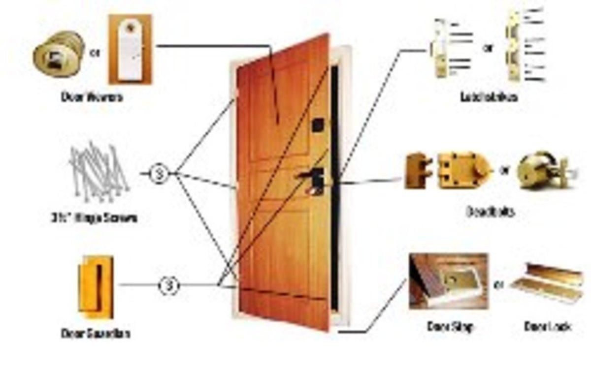 components of door hardware in diagram form