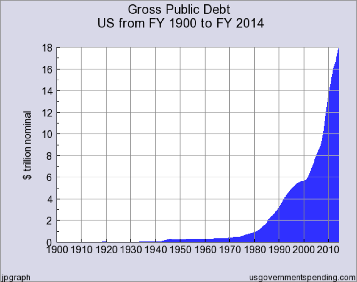 The National Debt can never be paid.