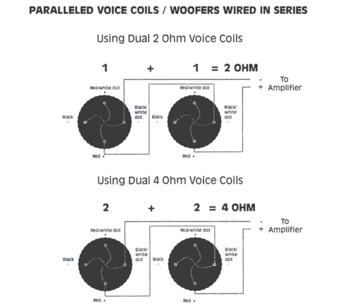 Wired To 2 Ohms Dual Voice Coil Speaker Also 2 Ohm Subwoofer Wiring ...
