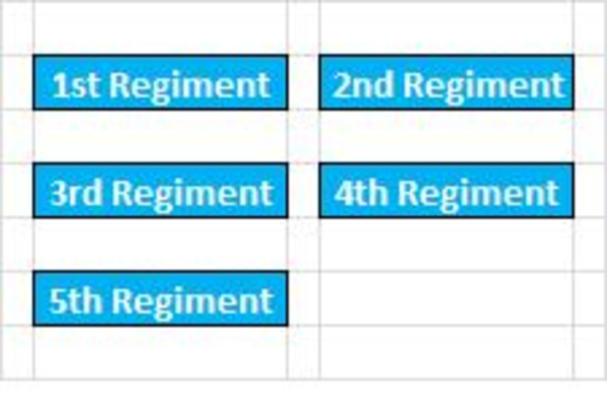 A possible formation of a Brigade with five Regiments