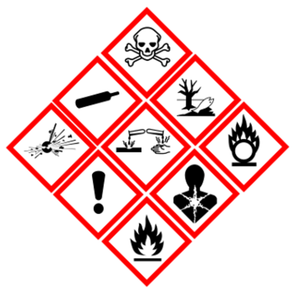 OSHA GHS Pictograms for Labels of Hazardous Materials