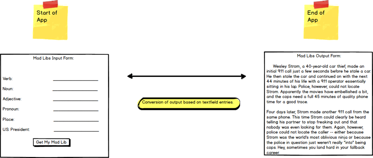 Figure 1. ) Very simple wireframing done using Balsamiq.