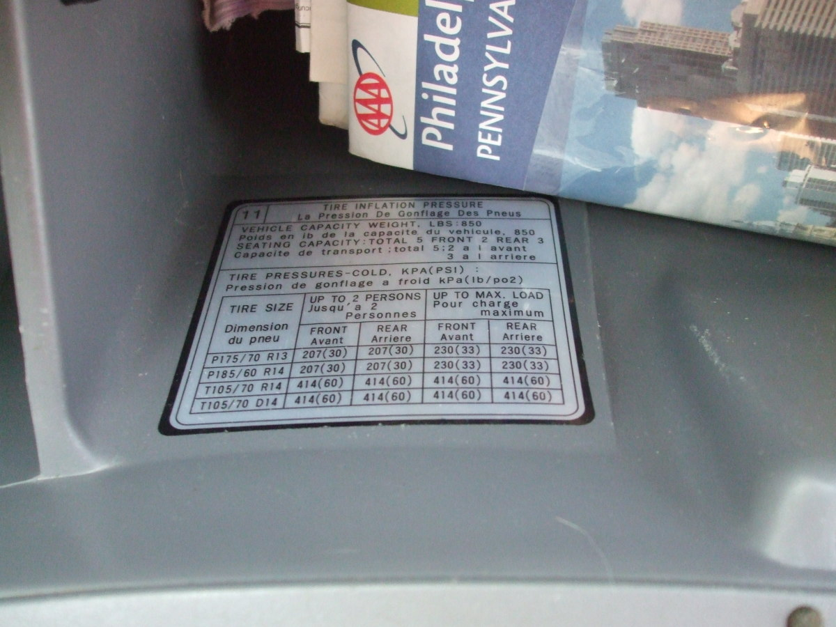 Manufacturer chart of tire pressure requirements glued in the bottom of glove box.