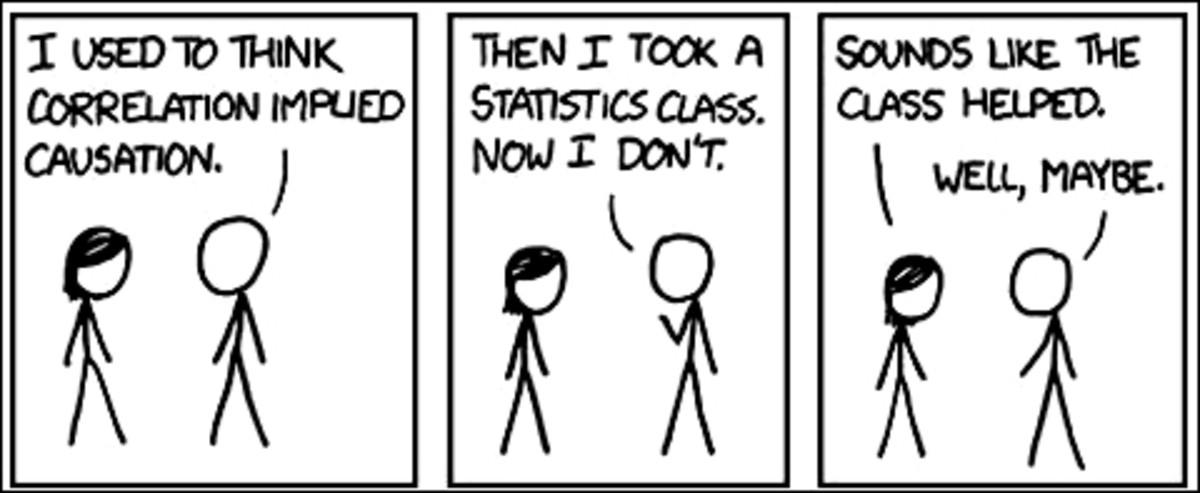 psychology-statistics-midterm-study-guide