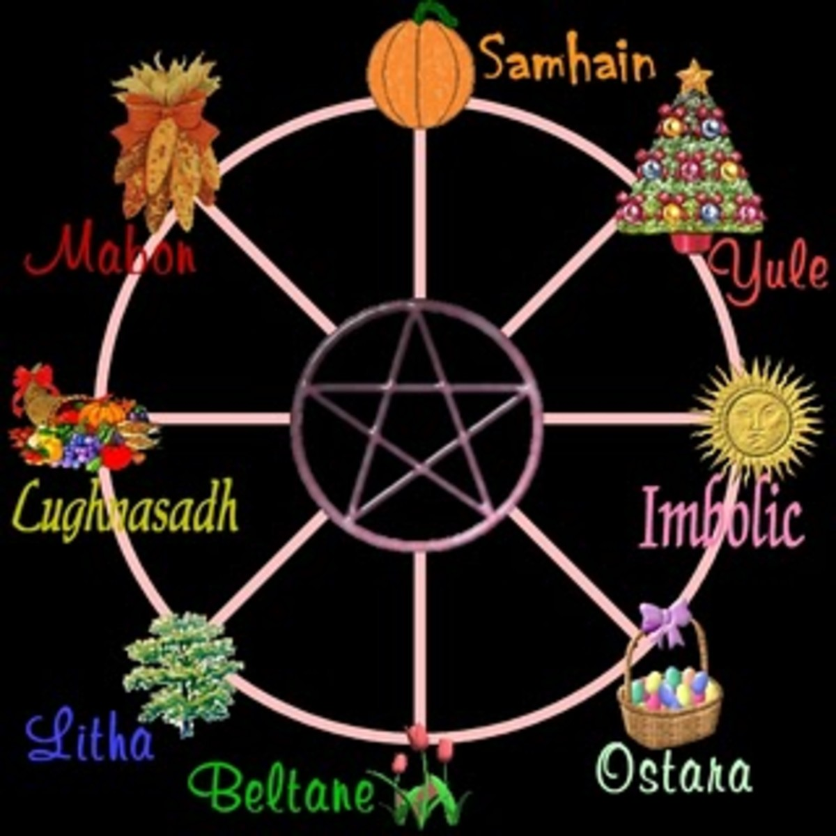 Wheel of Sabbats