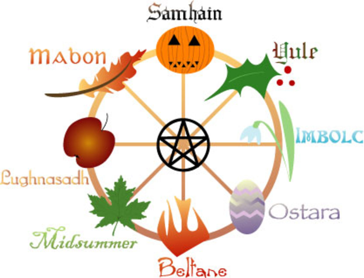 Wheel of Sabbats