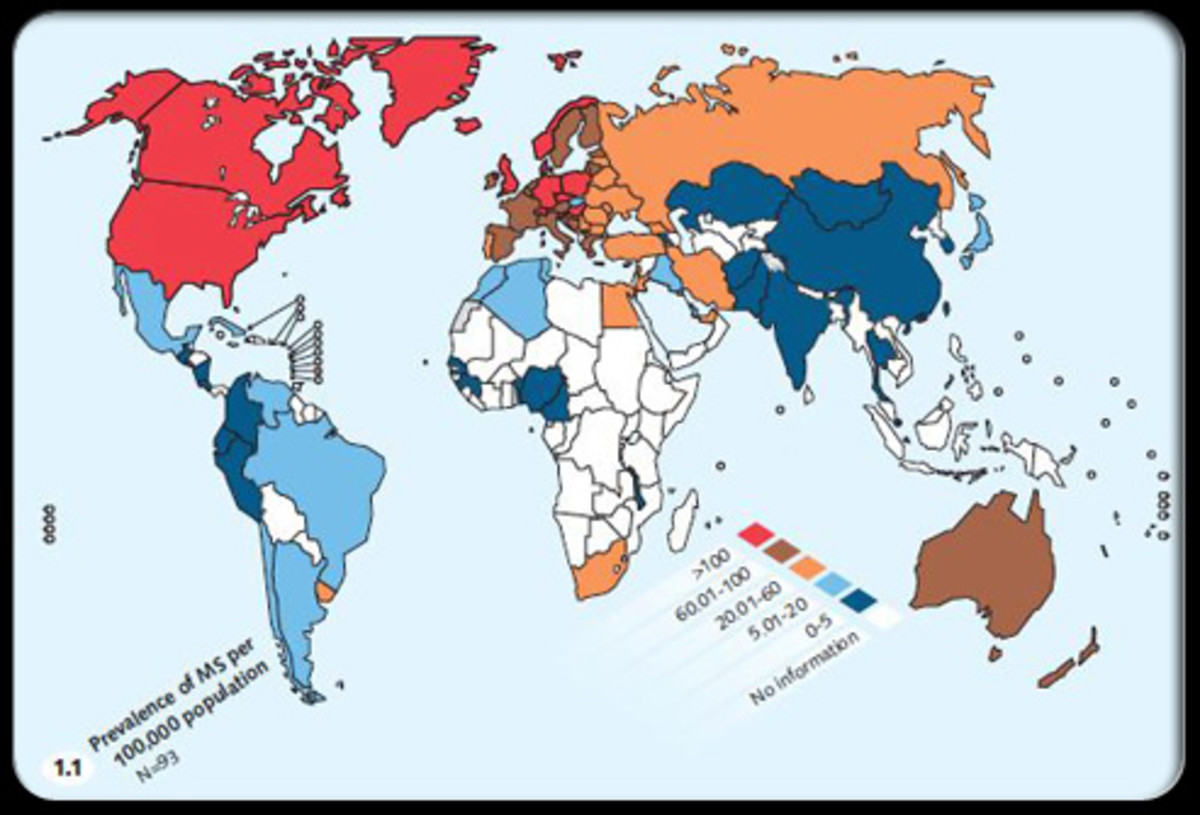 It is believed that the farther from the equator the more likely a person is of being diagnosed with MS