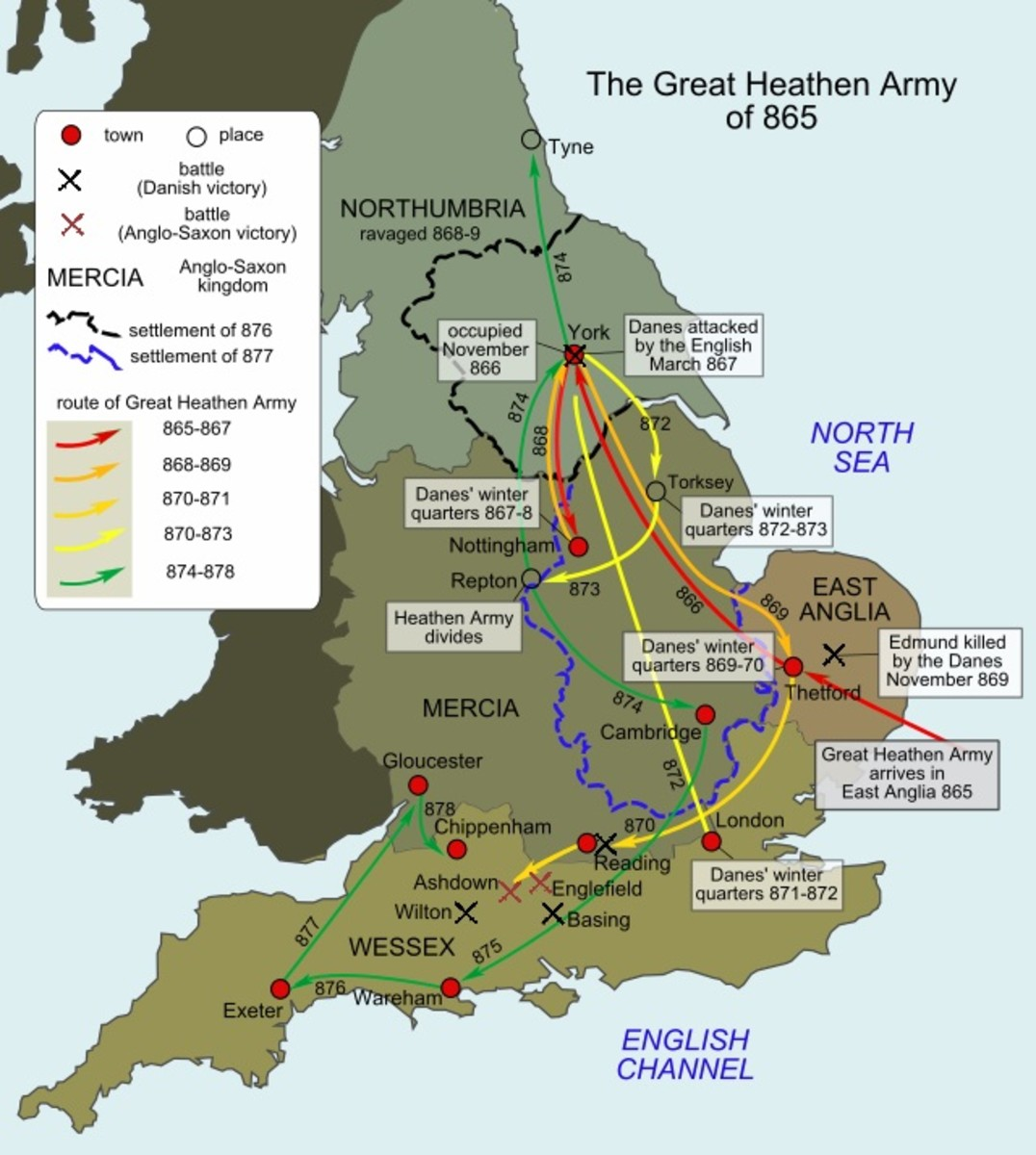The Great Heathen Army, 'Micel Here' crossed to East Anglia first before moving on north to seize Aelle. The Bernician king was prosaically dealt with whilst Osberht of Deira was held hostage