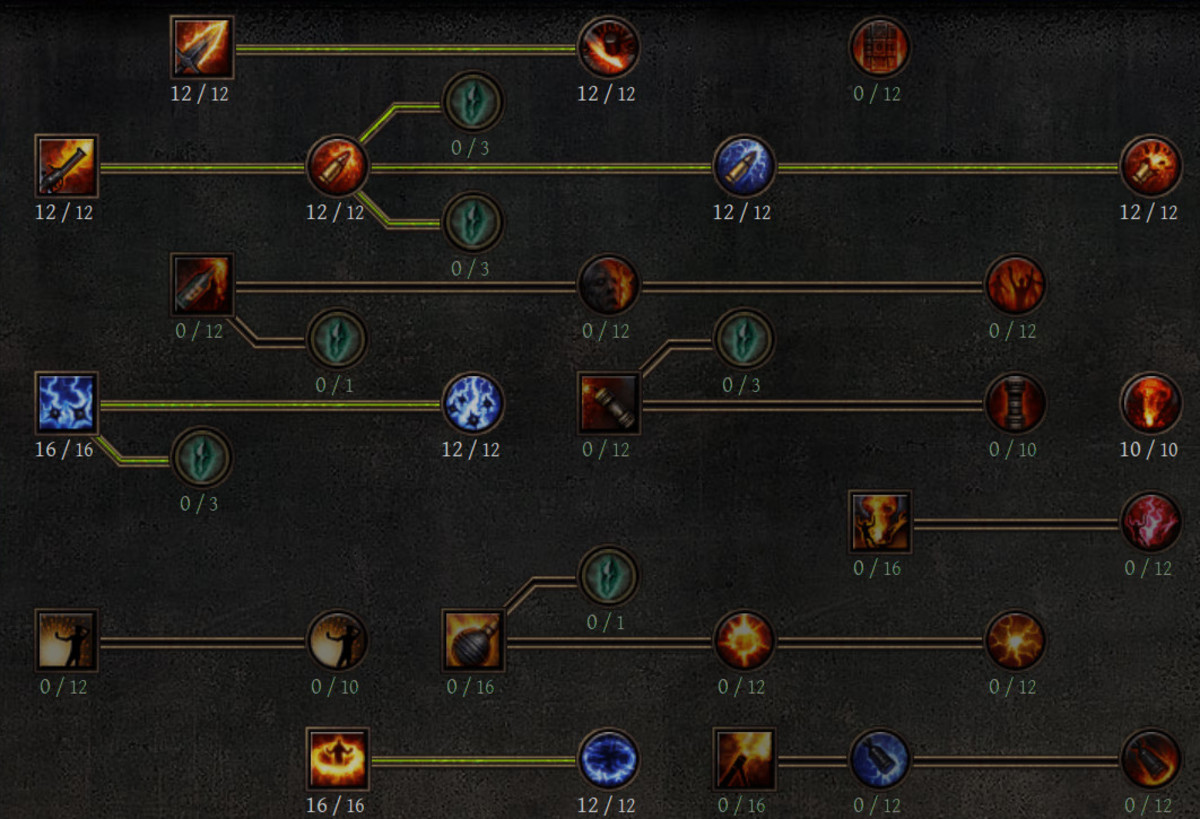 Grim Dawn: Beginner's Demolitionist Build Guide