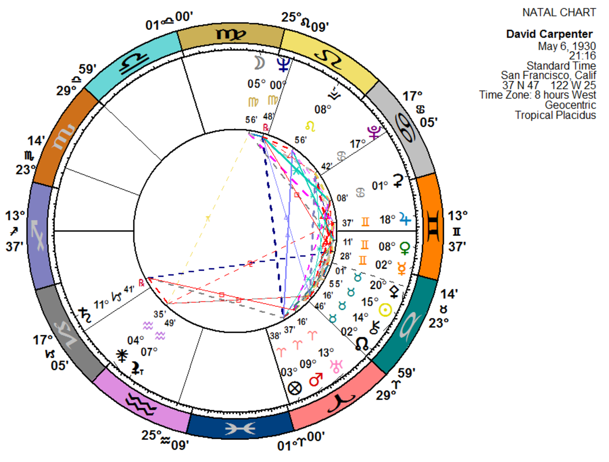 more-astrological-links-between-worst-earthquakes-and-serial-killers
