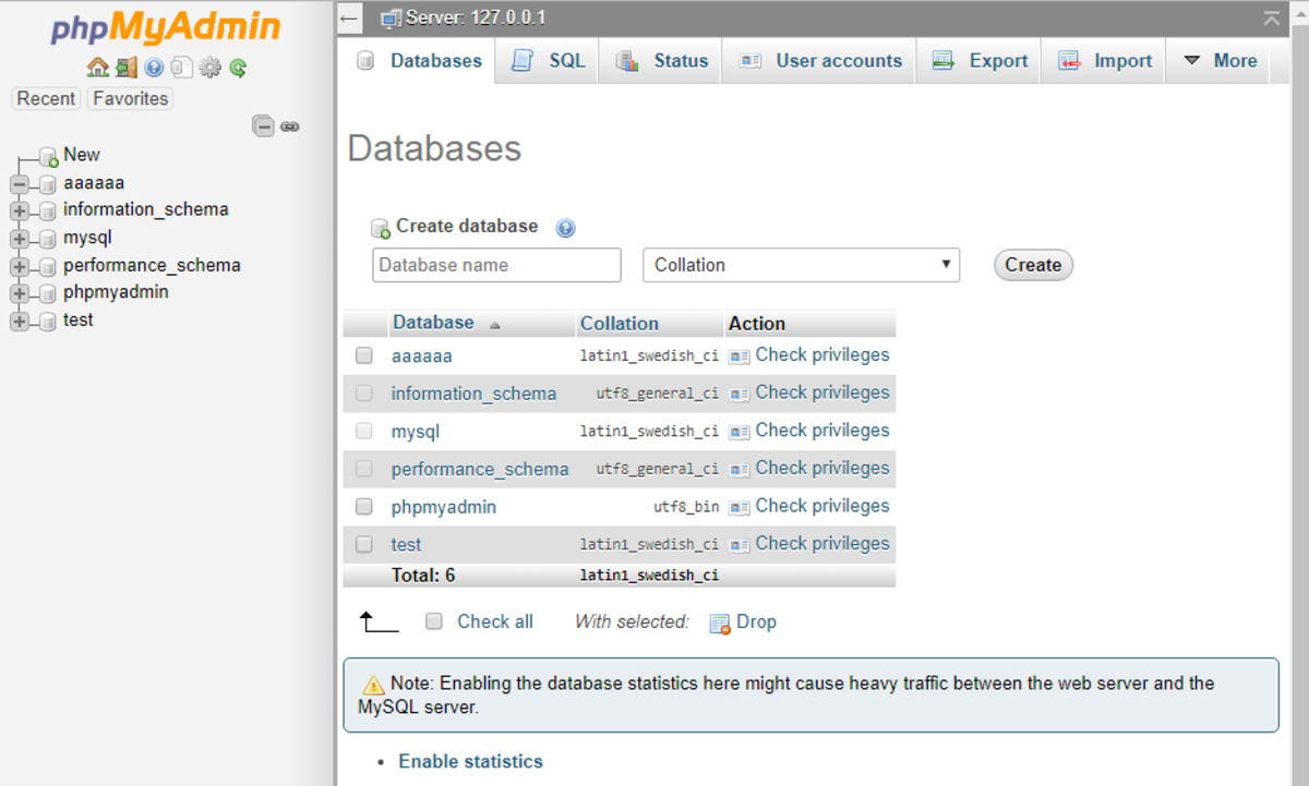 phpMyAdmin is a management tool for MySQL