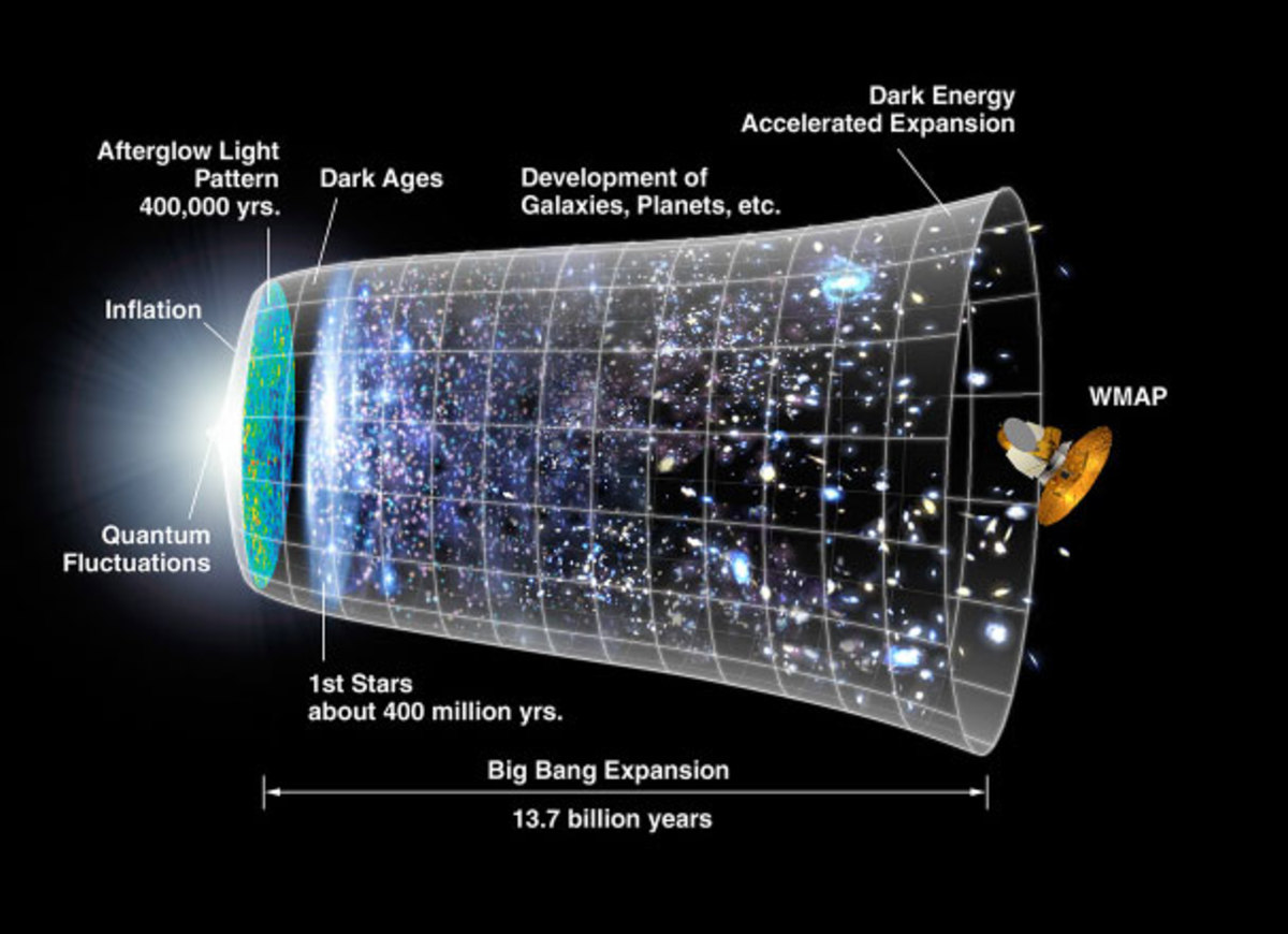 beyond-the-universe-a-synthesis-of-physics-and-philosophy