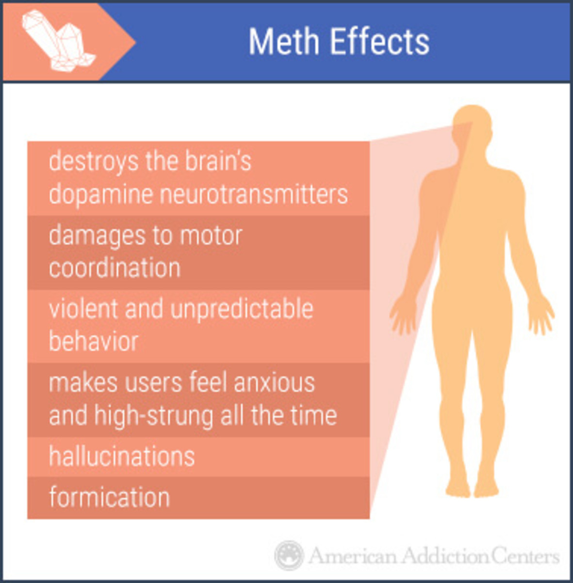 Drug abuse has devastating effects on the mind, behavior, and relationships. But the permanent damage of drugs can destroy vital system functions that can lead to disability and death.