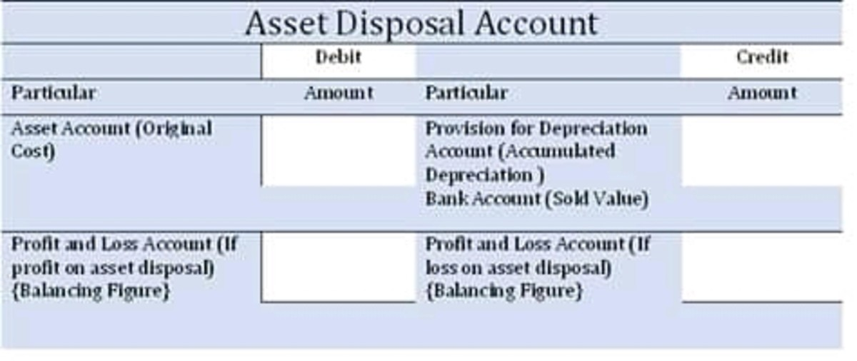 accounting-for-depreciation