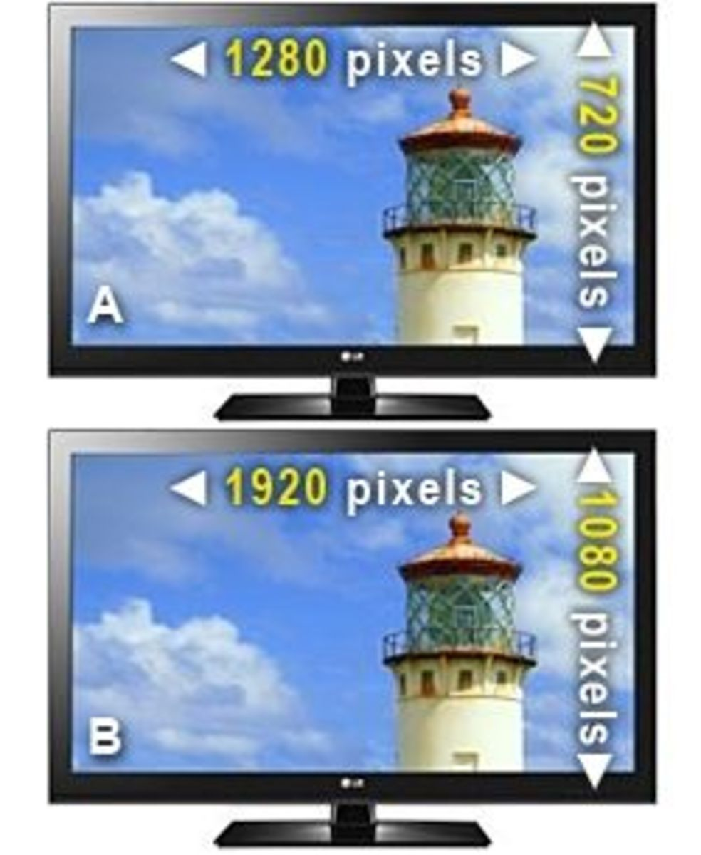 720 and 1080 HDTV Screen Sizes