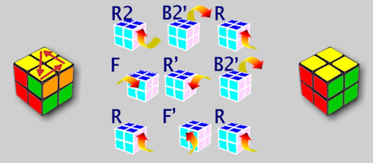 R2 - B2' - R - F - R' - B2' - R - F' - R