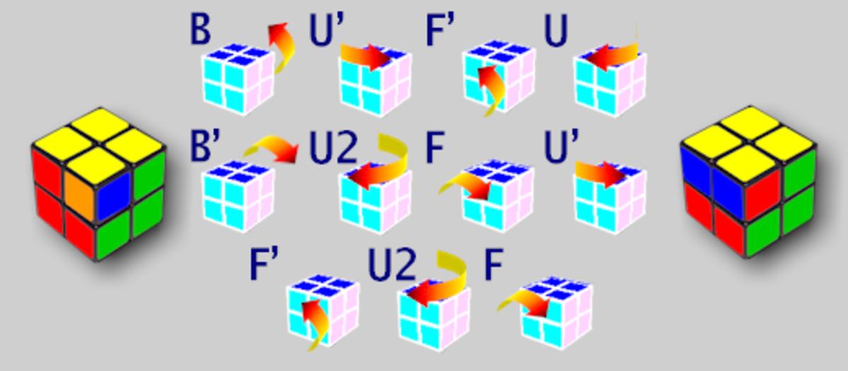 B - U' - F' - U - B' - U2 - F - U' - F' - U2 - F