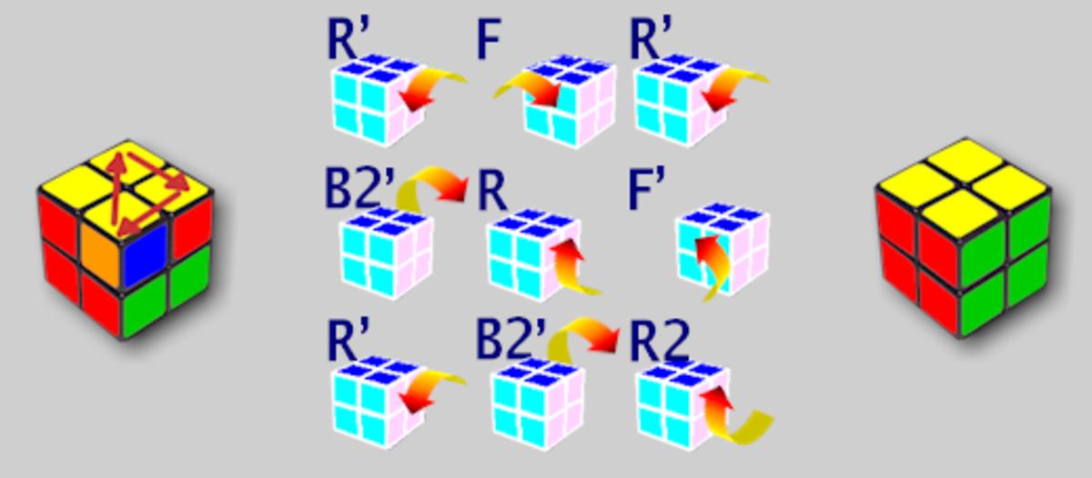 R' - F - R' - B2' - R - F' - R' - B2' - R2