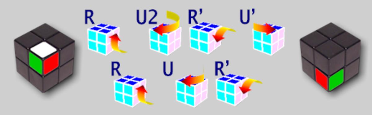 R - U2 - R' - U' - R - U - R'