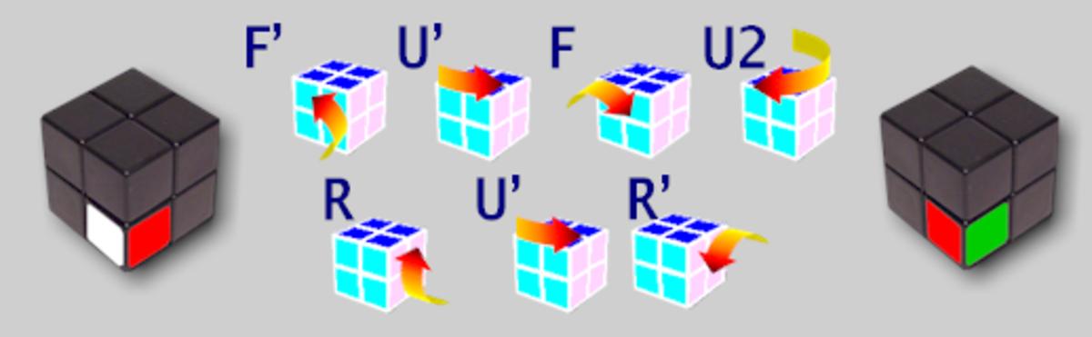 F' - U' - F - U2 - R - U' - R'