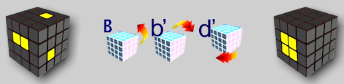 B - b' - d'